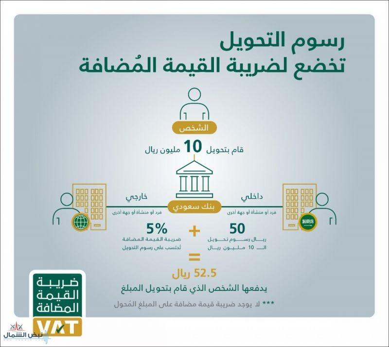 تعرّف على طريقة احتساب «القيمة المضافة» على التحويل البنكي