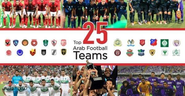 4 أندية سعودية في أقوى 25 ناديا عربيا
