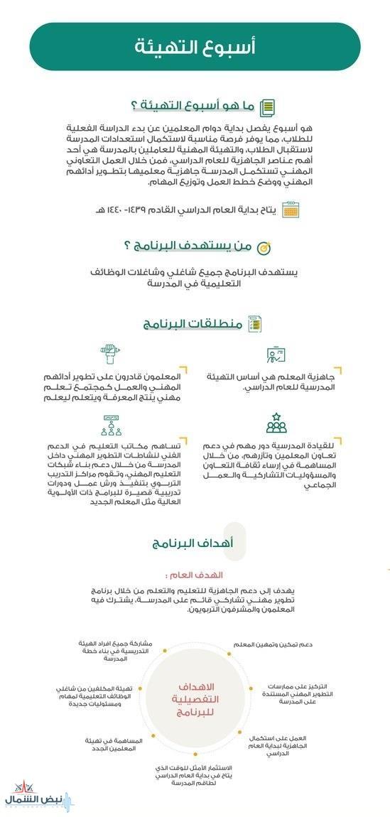 """""""التعليم"""" تبدأ تنفيذ 5 حقائب تربوية لتعزيز النمو المهني للمعلمين والمعلمات عقب العيد"""
