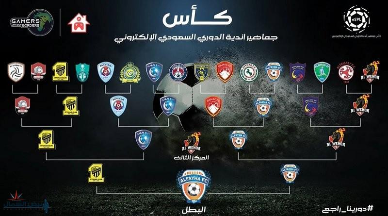 الفيحاء بطلاً لكأس جماهير أندية الدوري السعودي للمحترفين