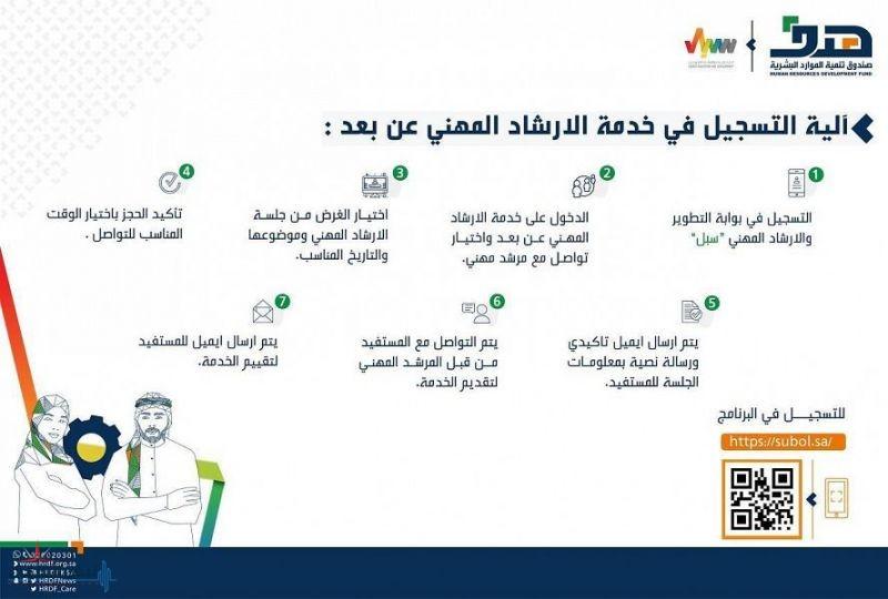 """""""هدف"""": جلسات الإرشاد المهني عن بُعد تهدف إلى استكشاف المهارات المطلوبة والمهن المستقبلية في سوق العمل"""