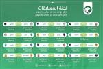 المسابقات تقرر كلاسيكو الهلال والأهلي 20 ديسمبر.. وتخفي موعد ديربي جدة