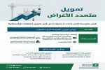 الصندوق الصناعي يوقّع أول اتفاقية تمويل متعدد الأغراض